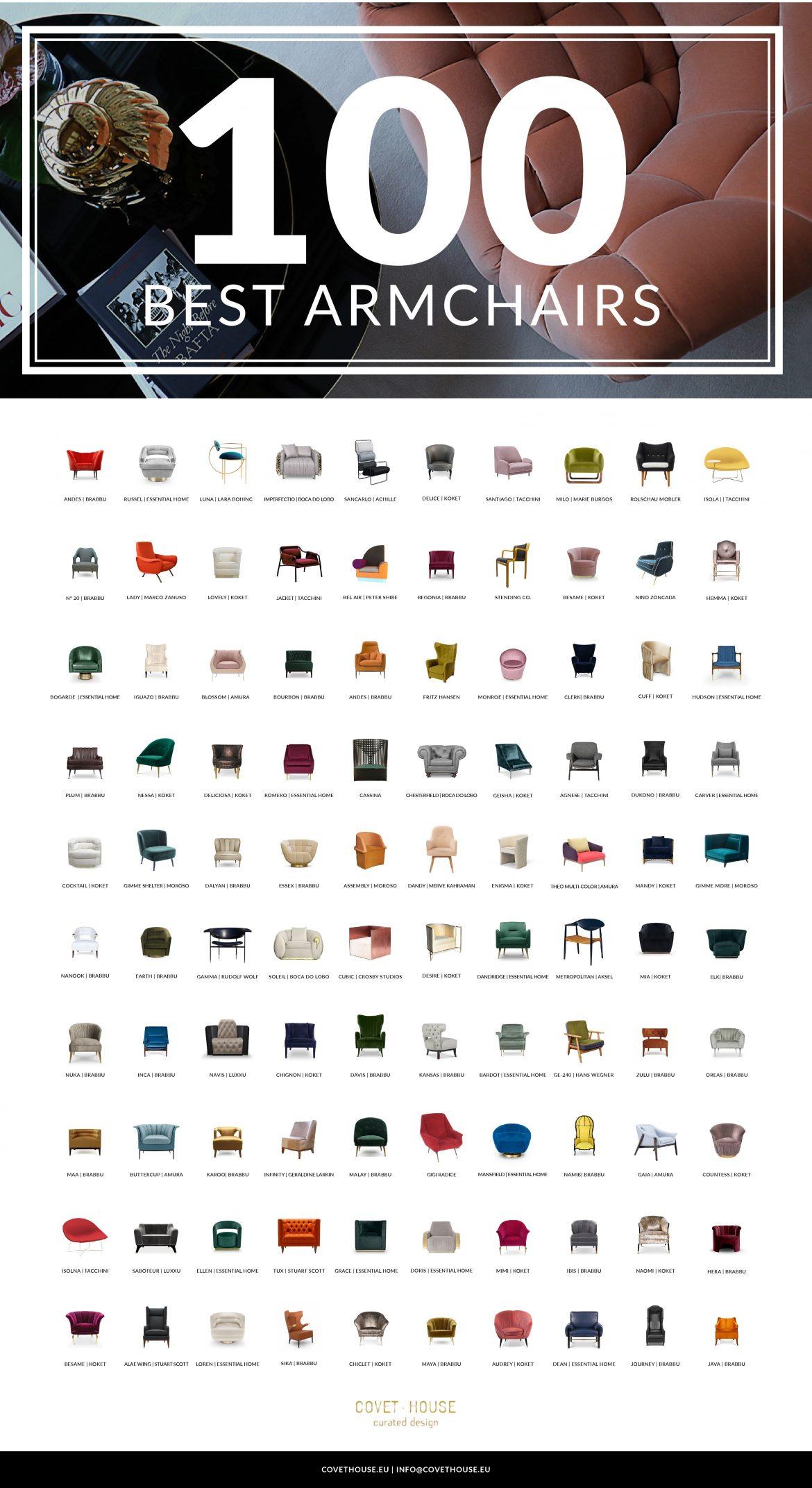 100 Beste Moderne Sessel für Ihr Wohnzimmer moderne sessel 100 Beste Moderne Sessel für Ihr Wohnzimmer 100 best armchairs 001